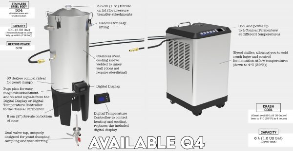 The Grainfather:Glycol Chiller (1)